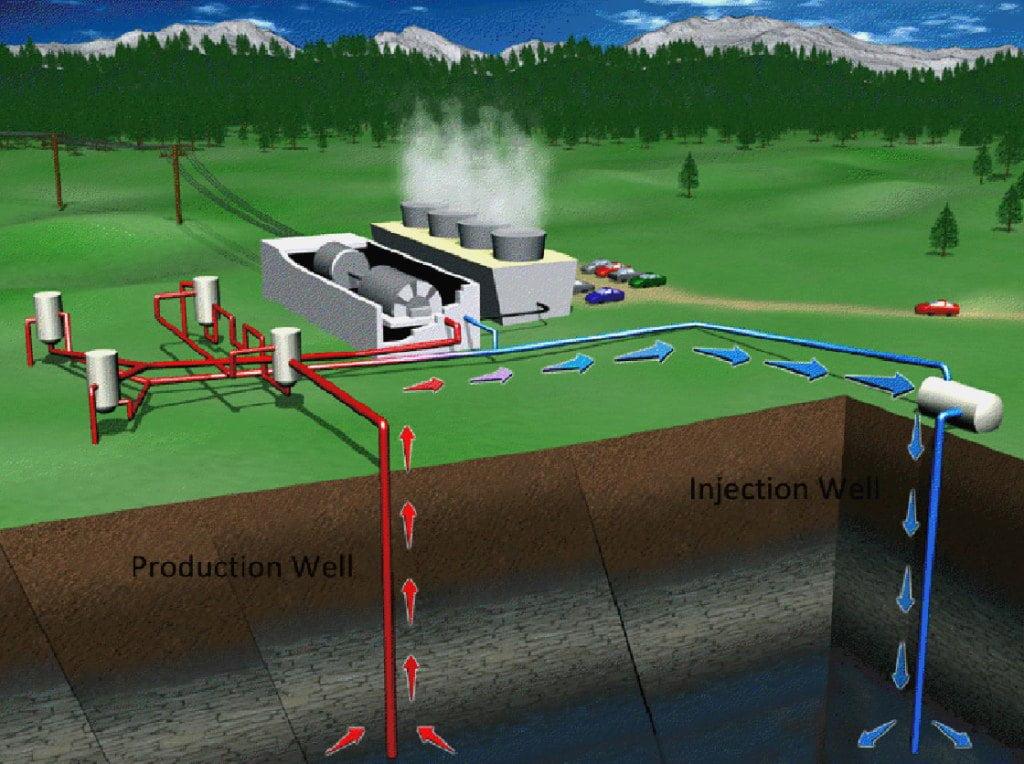 Energia geotermala, Foto: globalnews.ca