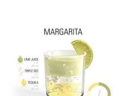 Cele mai fine cocktailuri din lume