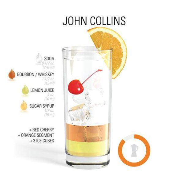 Cele-mai-fine-cocktailuri-din-lume-2