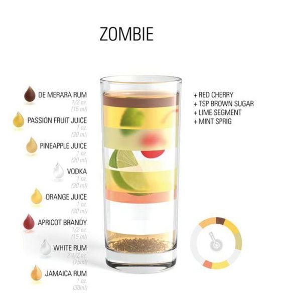 Cele-mai-fine-cocktailuri-din-lume-7