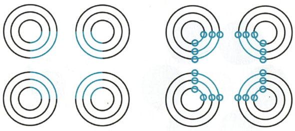 Cercurile și fundalul